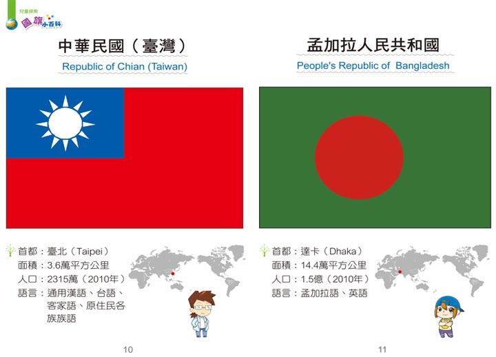 每个国家都有属於自己的国旗,上面会有不同的颜色和图形,代表著国家成