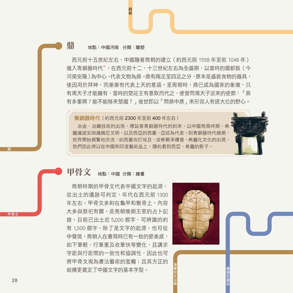 彩圖易讀版藝術史年表
