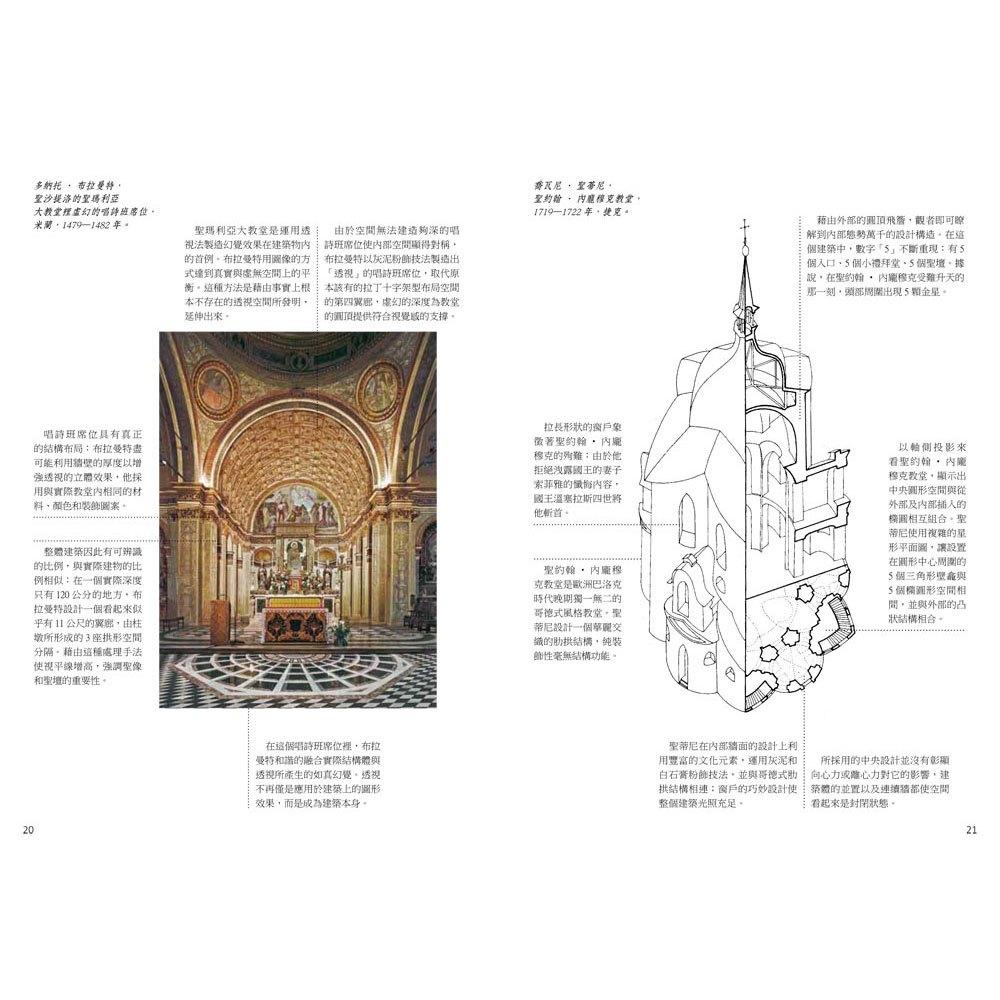 建築鑑賞百科