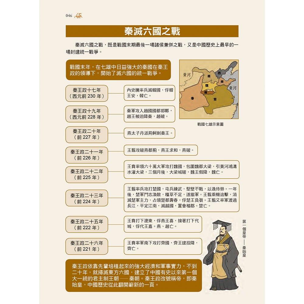 圖解.資治通鑑
