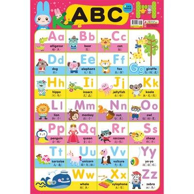 忍者兔學習掛圖【ABC】